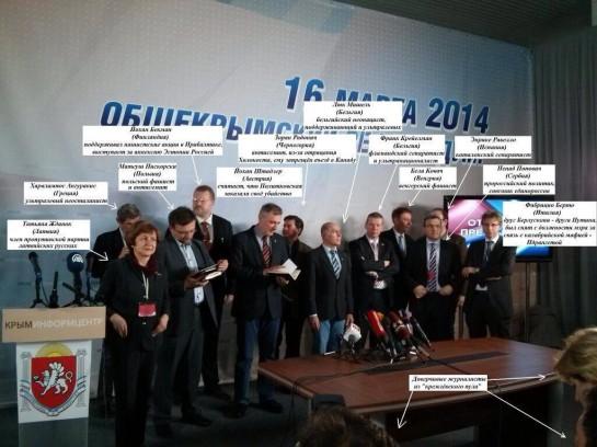 Публично поддержали аннексию Крыма вышеупомянутый «Йоббик», болгарская националистическая «Атака», ультраправые австрийская «Партия Свободы», бельгийский «Фламандский Интерес», итальянские «Вперед, Италия!» и «Лига Севера», польская Самооборона, а также некоторые ультралевые партии (в их числе немецкая Die Link — Левая партия) / на фото: наблюдатели из ультраправых организаций на референдуме в Крымму
