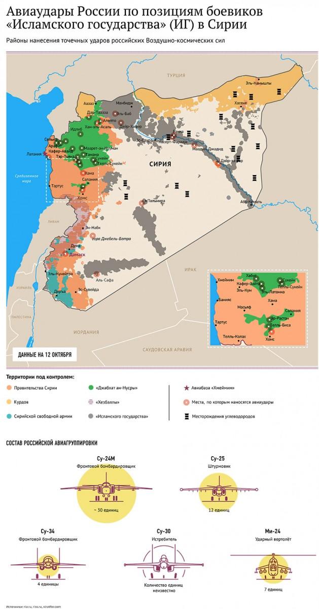 Karta-siria