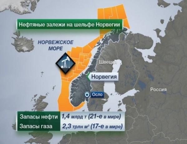 «В сценарии 1.5 C до 2040 года нет абсолютно никакого места для норвежской газа или нефти из Баренцева моря», — считают в Гринпис